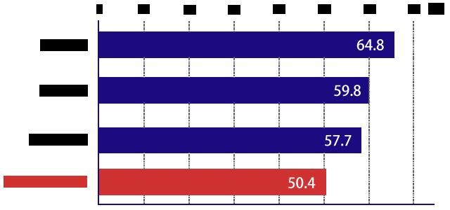 kamiawase_graph01
